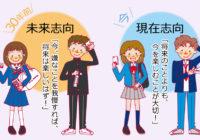第30回 兵庫県私立中学・高等学校 進学セミナー&相談会 記念特集変わる社会と中高生の「30年」